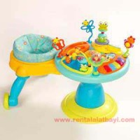 Baby Walker, Buggy Walker dan Push&Ride